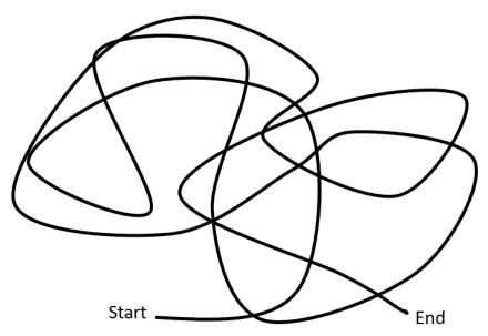 start_finish